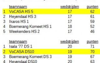 stand H5 en D10